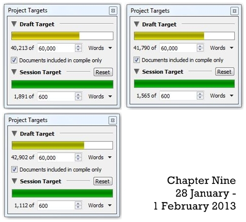 Chapter Nine Tally