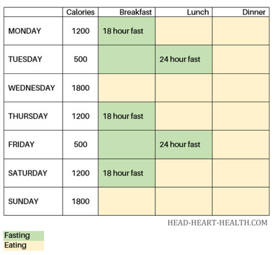 fasting-schedule